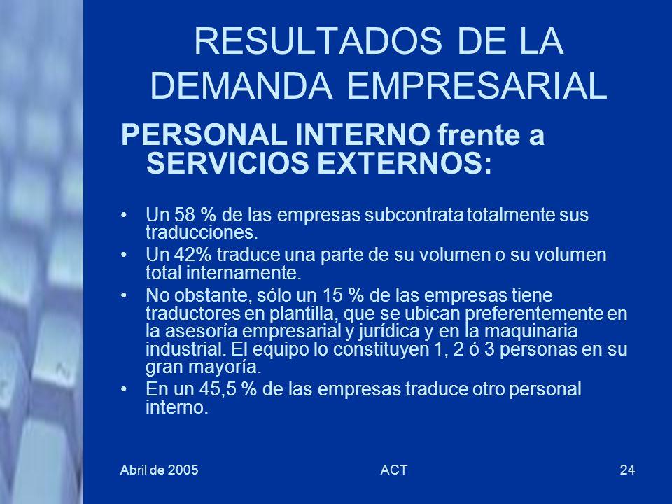 Abril de 2005ACT24 RESULTADOS DE LA DEMANDA EMPRESARIAL PERSONAL INTERNO frente a SERVICIOS EXTERNOS: Un 58 % de las empresas subcontrata totalmente s