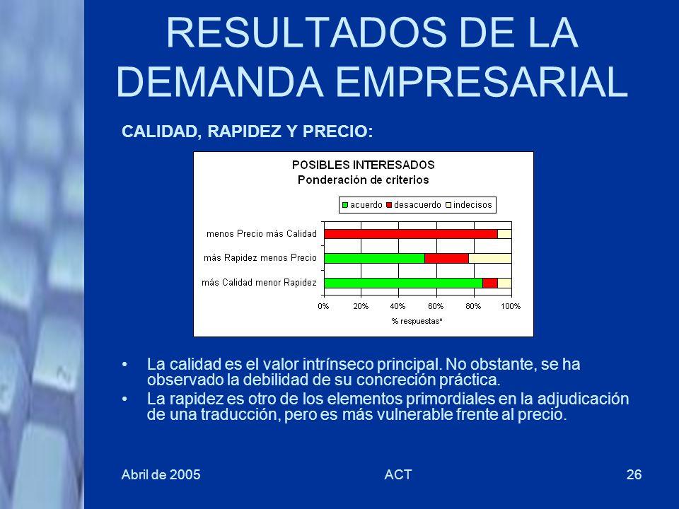 Abril de 2005ACT26 RESULTADOS DE LA DEMANDA EMPRESARIAL CALIDAD, RAPIDEZ Y PRECIO: La calidad es el valor intrínseco principal. No obstante, se ha obs