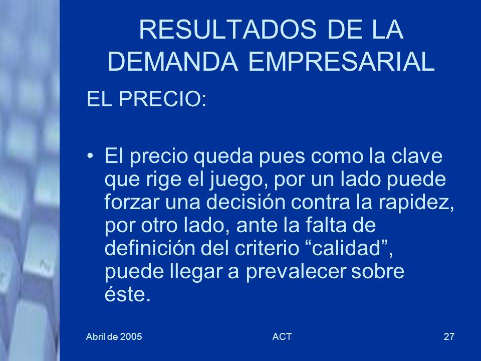 Abril de 2005ACT27 RESULTADOS DE LA DEMANDA EMPRESARIAL EL PRECIO: El precio queda pues como la clave que rige el juego, por un lado puede forzar una
