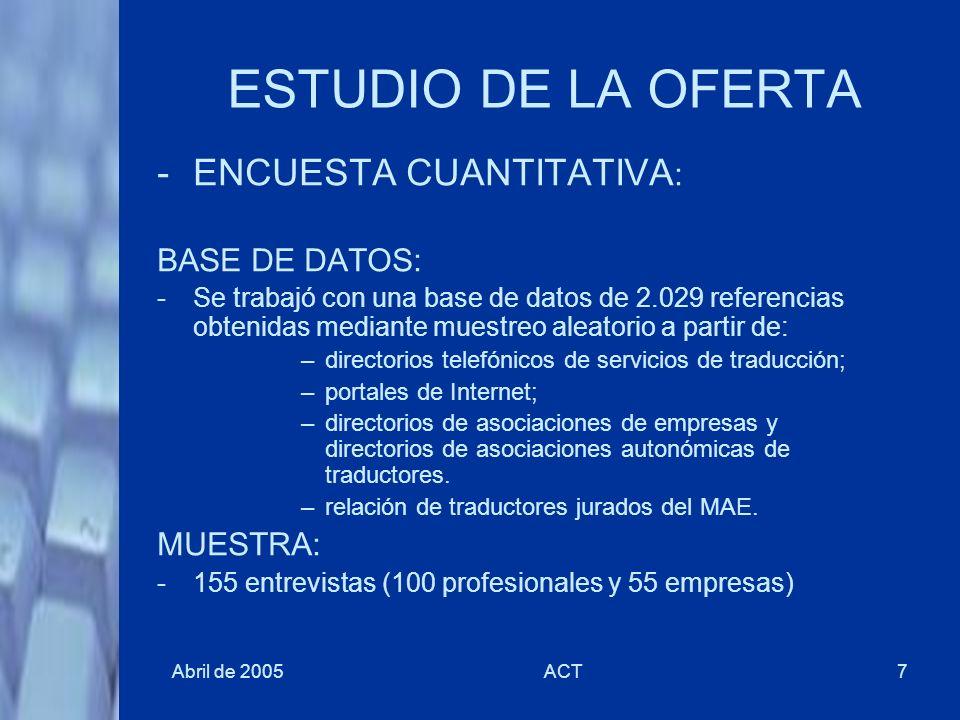 Abril de 2005ACT7 ESTUDIO DE LA OFERTA -ENCUESTA CUANTITATIVA : BASE DE DATOS: -Se trabajó con una base de datos de 2.029 referencias obtenidas median