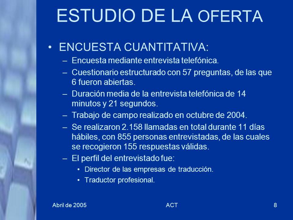 Abril de 2005ACT8 ESTUDIO DE LA OFERTA ENCUESTA CUANTITATIVA: –Encuesta mediante entrevista telefónica. –Cuestionario estructurado con 57 preguntas, d