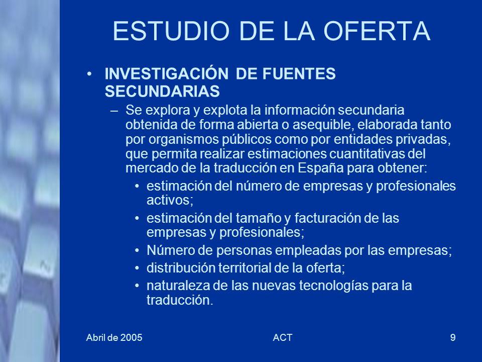 Abril de 2005ACT9 ESTUDIO DE LA OFERTA INVESTIGACIÓN DE FUENTES SECUNDARIAS –Se explora y explota la información secundaria obtenida de forma abierta