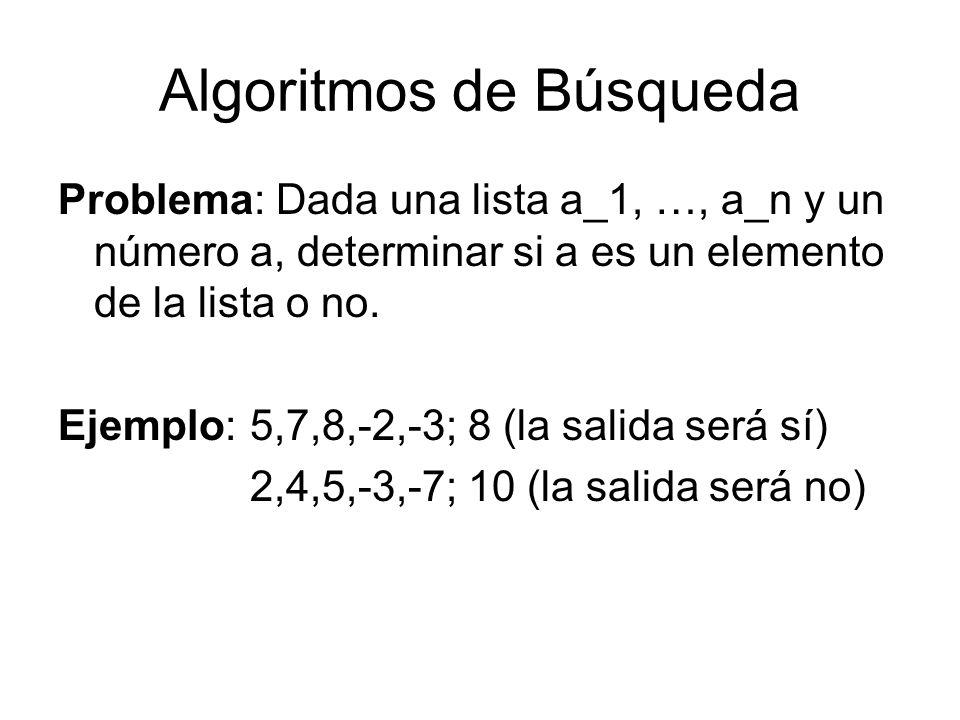 Algoritmos de Búsqueda Problema: Dada una lista a_1, …, a_n y un número a, determinar si a es un elemento de la lista o no. Ejemplo:5,7,8,-2,-3; 8 (la