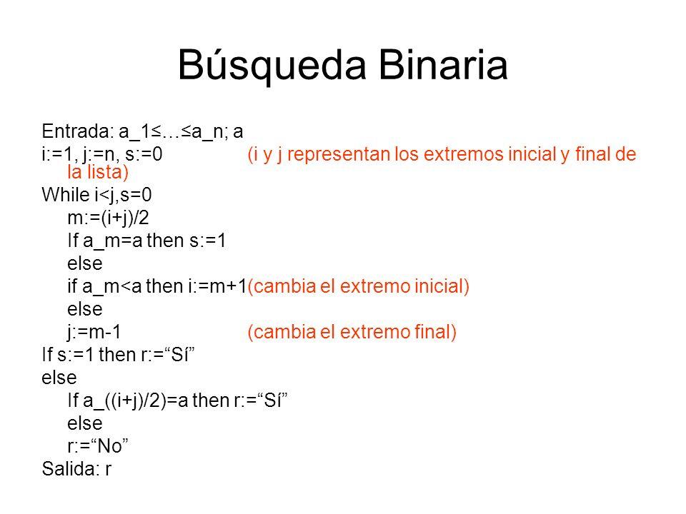 Búsqueda Binaria Entrada: a_1…a_n; a i:=1, j:=n, s:=0 (i y j representan los extremos inicial y final de la lista) While i<j,s=0 m:=(i+j)/2 If a_m=a t