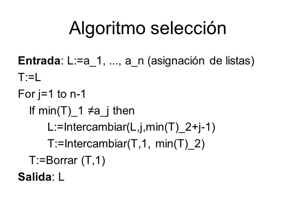 Algoritmo selección Entrada: L:=a_1,..., a_n (asignación de listas) T:=L For j=1 to n-1 If min(T)_1 a_j then L:=Intercambiar(L,j,min(T)_2+j-1) T:=Inte