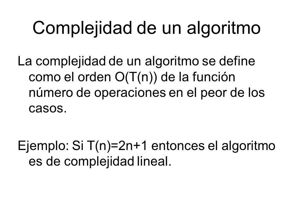 Complejidad de un algoritmo La complejidad de un algoritmo se define como el orden O(T(n)) de la función número de operaciones en el peor de los casos