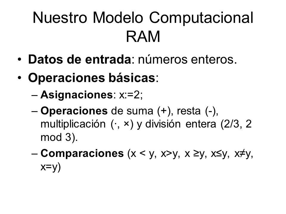Nuestro Modelo Computacional RAM Datos de entrada: números enteros. Operaciones básicas: –Asignaciones: x:=2; –Operaciones de suma (+), resta (-), mul