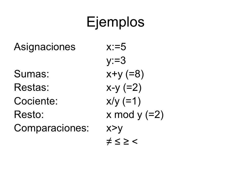 Ejemplos Asignaciones x:=5 y:=3 Sumas:x+y (=8) Restas:x-y (=2) Cociente:x/y (=1) Resto:x mod y (=2) Comparaciones:x>y <