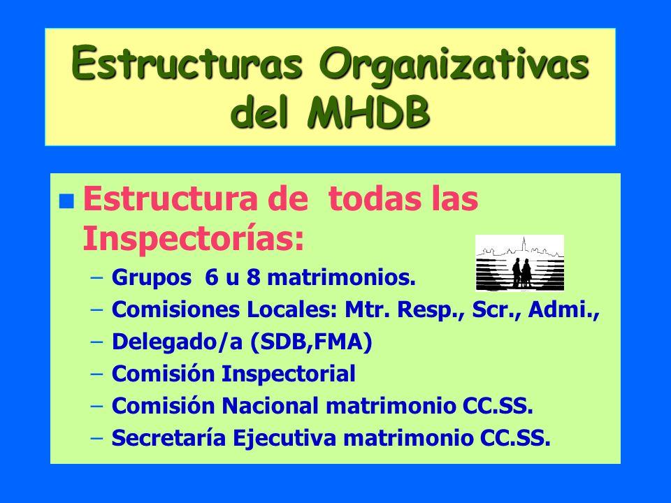 Estructuras Organizativas del MHDB n n Estructura de todas las Inspectorías: – –Grupos 6 u 8 matrimonios. – –Comisiones Locales: Mtr. Resp., Scr., Adm