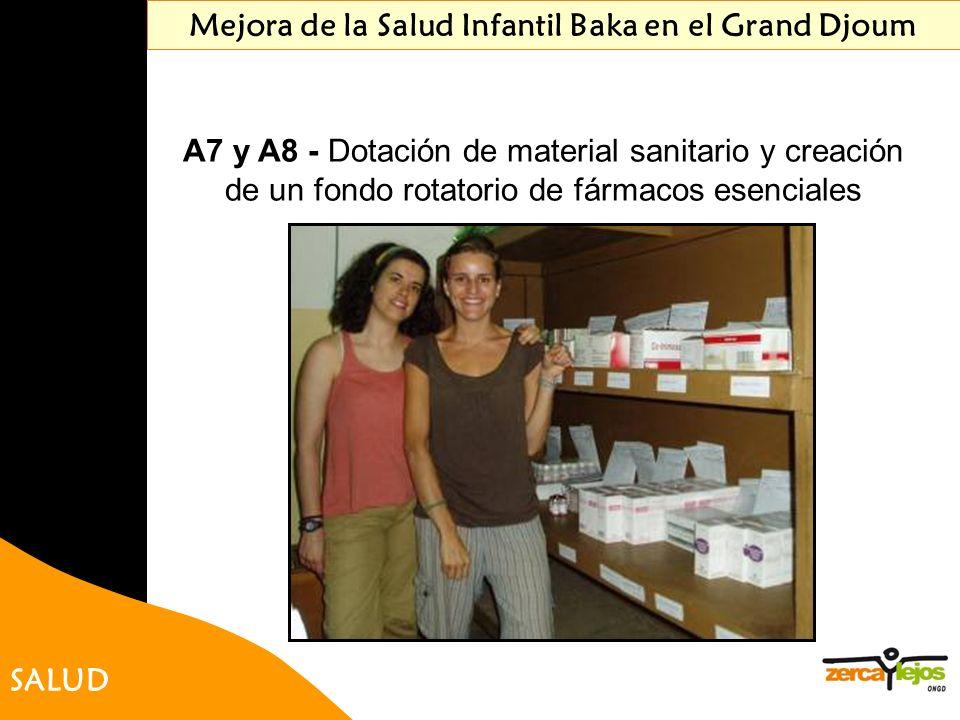 SALUD Mejora de la Salud Infantil Baka en el Grand Djoum A7 y A8 - Dotación de material sanitario y creación de un fondo rotatorio de fármacos esencia