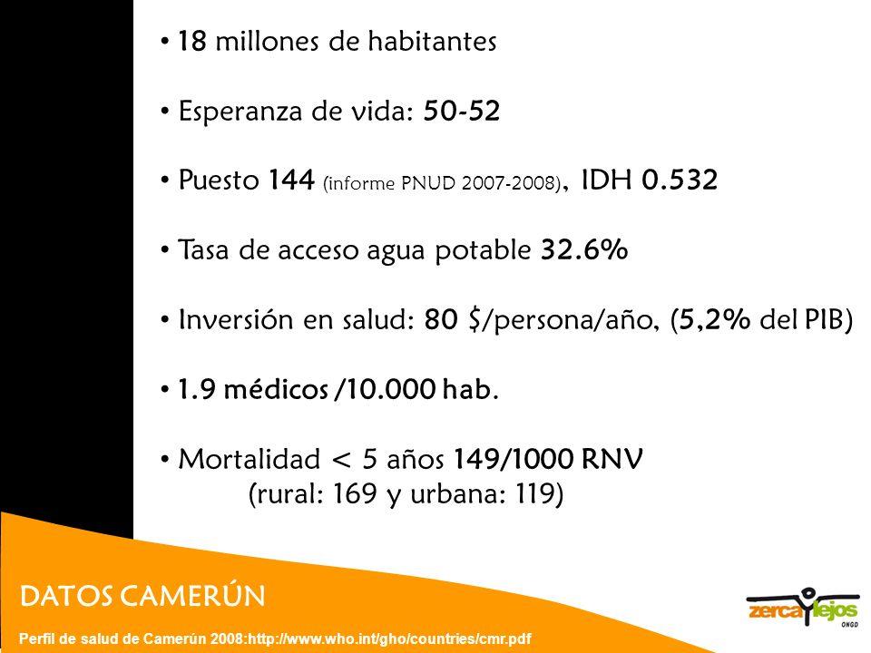 DATOS CAMERÚN Perfil de salud de Camerún 2008:http://www.who.int/gho/countries/cmr.pdf 18 millones de habitantes Esperanza de vida: 50-52 Puesto 144 (