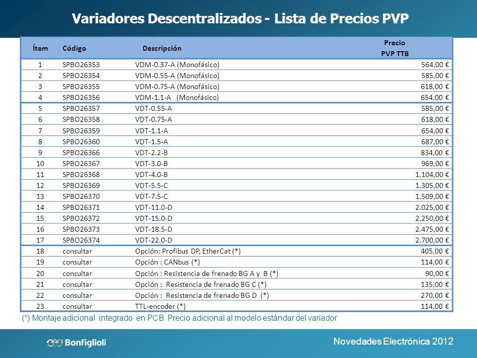 Novedades Electrónica 2012 Variadores Descentralizados - Lista de Precios PVP ÍtemCódigoDescripción Precio PVP TTB 24SPBO26377Adaptador BG A estándar (VDM y VDT 0.37 - 1.5) 25SPBO26379Adaptador BG B estándar (VDT 2.2 - 4.0) 26SPBO26381Adaptador BG C estándar (VDT 5.5 - 7.5) 27SPBO26383Adaptador BG D estándar (VDT 11.0 - 22.0) 28consultarOpcional: Adaptador BG D al lado del motor 29Trabajo de adaptación (Taladrado de orificios en adaptador) 30SPBO26445Adaptador BG A para motor BE80 (VDM Y VDT 0.37 - 1.1) 84,00 31SPBO26446Adaptador BG A para motor BE90 (VDT 1.5) 84,00 32SPBO26447Adaptador adicional BG A para motor BE90 (VDT 1.5) 30,00 33SPBO26448Adaptador BG B para motor BE90 – BE112 (VDT 2.2 - 4.0) 105,00 34SPBO26449Adaptador BG C para motor BE132 (VDT 5.5 - 7.5) 129,00 35SPBO26378Adaptador BG A Montaje en pared (VDM y VDT 0.37 - 1.5) 90,00 36SPBO26380Adaptador BG B Montaje en pared (VDT 2.2 - 4.0) 114,00 37SPBO26382Adaptador BG C Montaje en pared (VDT 5.5 - 7.5) 135,00 38SPBO26384Adaptador BG D Montaje en pared (VDT 11.0 - 22.0) 69,00 39SPBO26385Unidad de control Manual MMI 180,00 40SPBO26386Cable de Parameterización para PC VDM y VDT - PC 180,00 41Software de Parameterización para PC (Descarga)Gratis