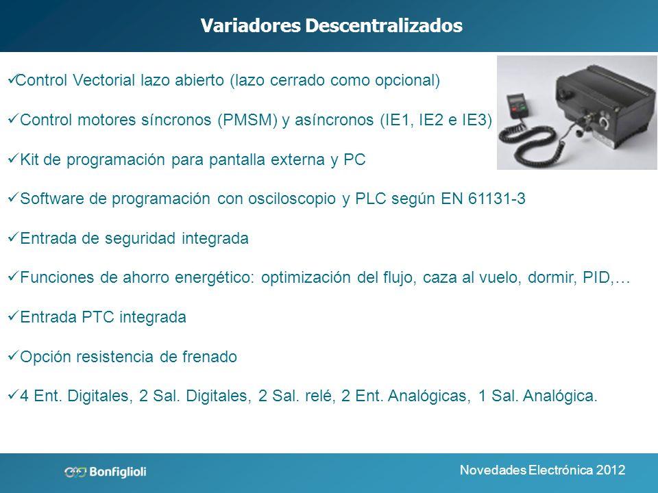 Novedades Electrónica 2012 Designación de Variadores Descentralizados VDMB-0,37-A K VDT – Variador Descentralizado Trifásico Potencia Nominal del motor recomendada kW Tamaño del Variador (4 tamaños disponibles) VDM – Variador Descentralizado Monofásico Hasta 22kW 2 tipos de montaje: en motor y en pared B Modelo Básico (–) Modelo Estándar Con teclado en carcasa (solo disponible para Modelo Básico) (–) sin teclado en carcasa