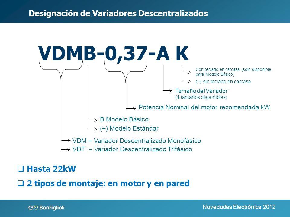 Novedades Electrónica 2012 Variadores Descentralizados A) Kit para integrar el variador en motor