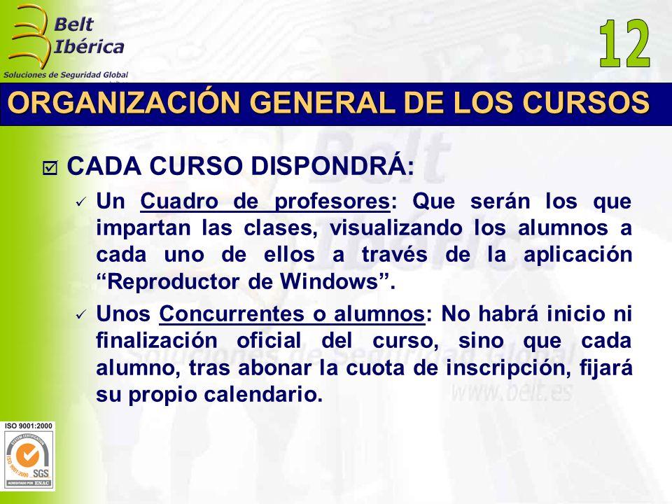 ORGANIZACIÓN GENERAL DE LOS CURSOS CADA CURSO DISPONDRÁ: Un Cuadro de profesores: Que serán los que impartan las clases, visualizando los alumnos a ca