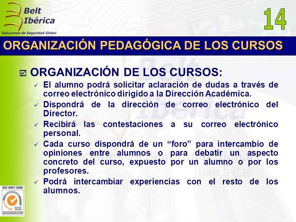 ORGANIZACIÓN PEDAGÓGICA DE LOS CURSOS ORGANIZACIÓN DE LOS CURSOS: El alumno podrá solicitar aclaración de dudas a través de correo electrónico dirigid