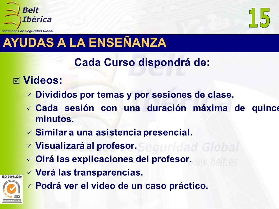 AYUDAS A LA ENSEÑANZA Videos: Divididos por temas y por sesiones de clase. Cada sesión con una duración máxima de quince minutos. Similar a una asiste