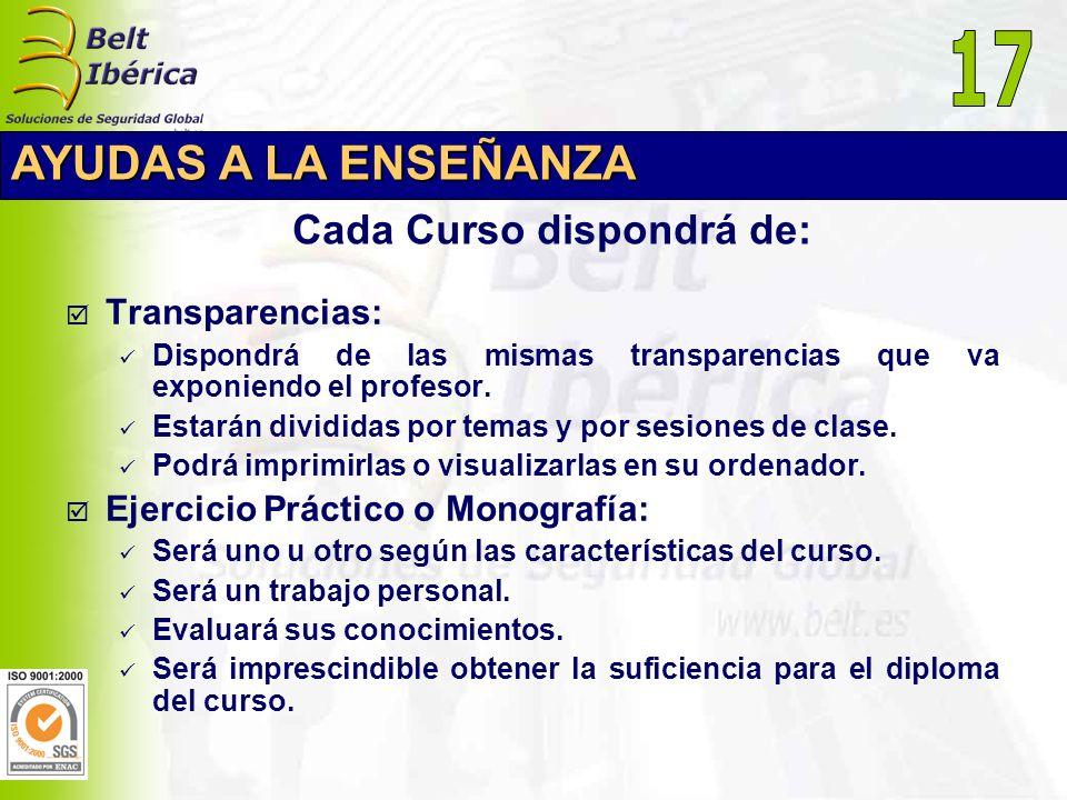 AYUDAS A LA ENSEÑANZA Cada Curso dispondrá de: Transparencias: Dispondrá de las mismas transparencias que va exponiendo el profesor. Estarán divididas