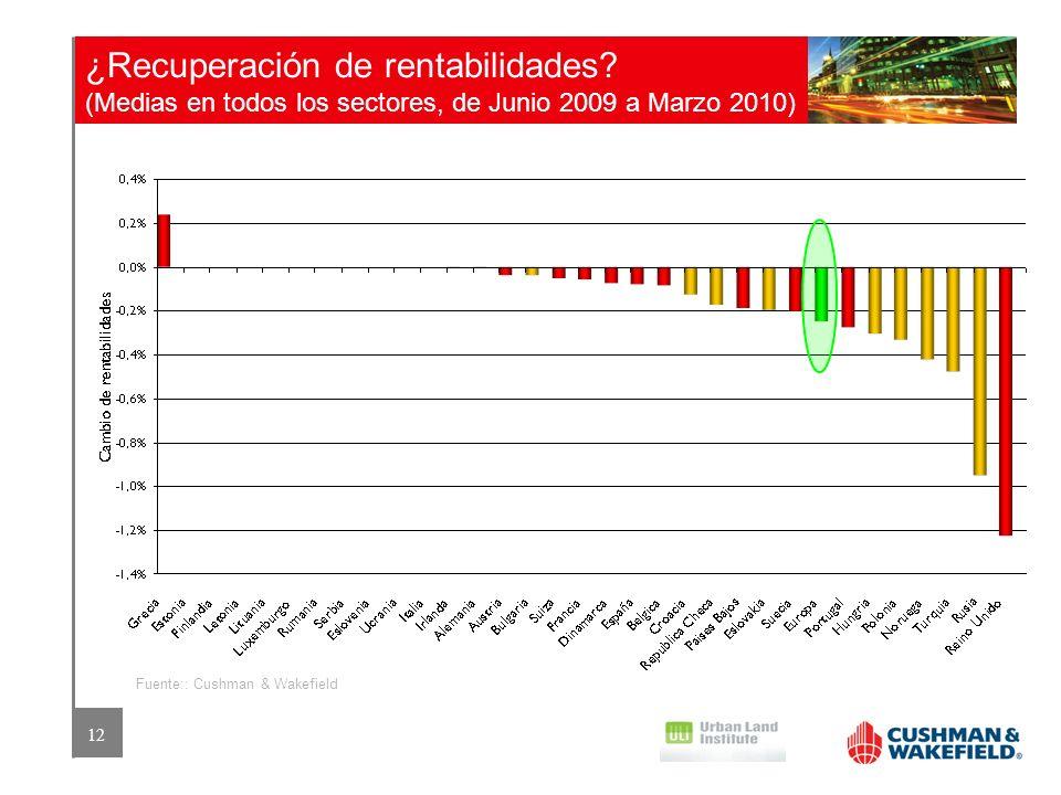 12 ¿Recuperación de rentabilidades? (Medias en todos los sectores, de Junio 2009 a Marzo 2010) Fuente:: Cushman & Wakefield