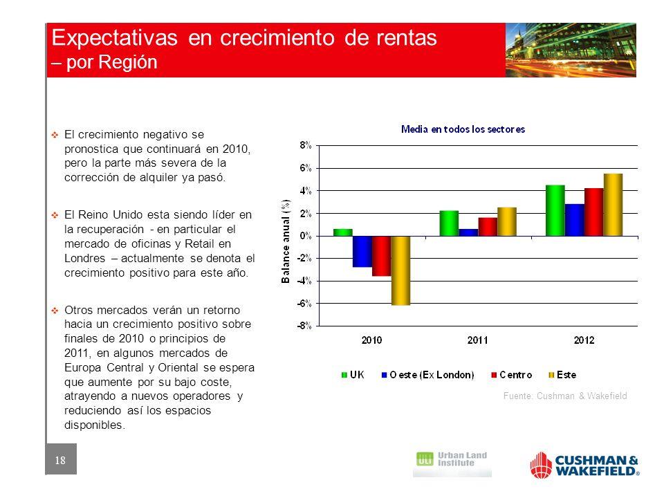 18 Expectativas en crecimiento de rentas – por Región El crecimiento negativo se pronostica que continuará en 2010, pero la parte más severa de la cor