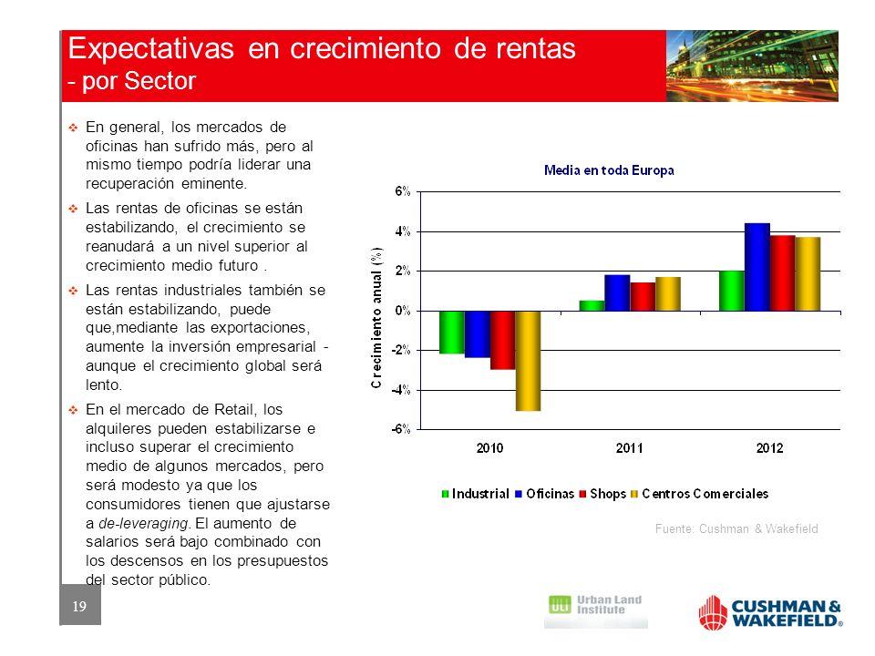 19 Expectativas en crecimiento de rentas - por Sector En general, los mercados de oficinas han sufrido más, pero al mismo tiempo podría liderar una re