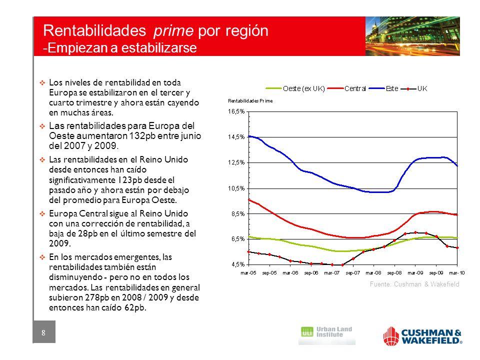 9 Movimientos de rentabilidad por sectores Fuente: Cushman & Wakefield Las rentabilidades se están estabilizando en todos los sectores, comprimiendose 20- 30pb durante los últimos 6 meses.