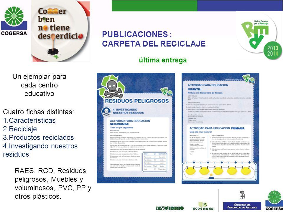 PUBLICACIONES : CARPETA DEL RECICLAJE Cuatro fichas distintas: 1.Características 2.Reciclaje 3.Productos reciclados 4.Investigando nuestros residuos U
