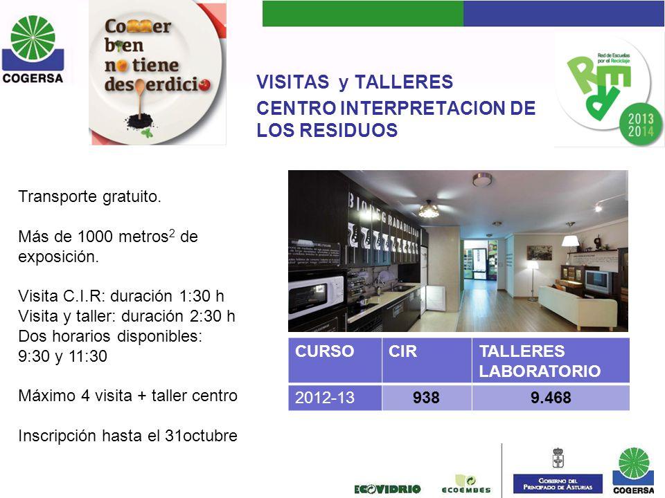 CURSOCIRTALLERES LABORATORIO 2012-139389.468 Transporte gratuito. Más de 1000 metros 2 de exposición. Visita C.I.R: duración 1:30 h Visita y taller: d