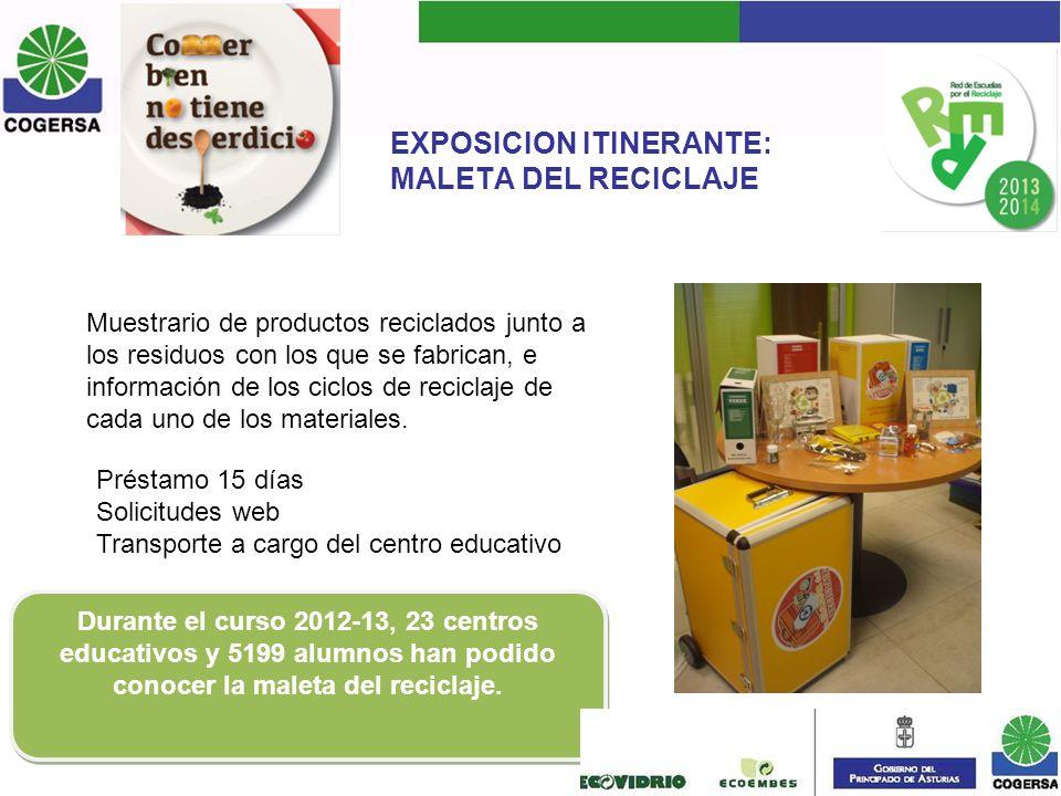 EXPOSICION ITINERANTE: MALETA DEL RECICLAJE Préstamo 15 días Solicitudes web Transporte a cargo del centro educativo Muestrario de productos reciclado