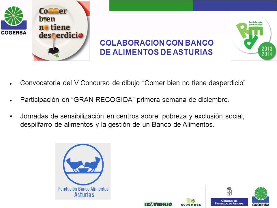 COLABORACION CON BANCO DE ALIMENTOS DE ASTURIAS Convocatoria del V Concurso de dibujo Comer bien no tiene desperdicio Participación en GRAN RECOGIDA p