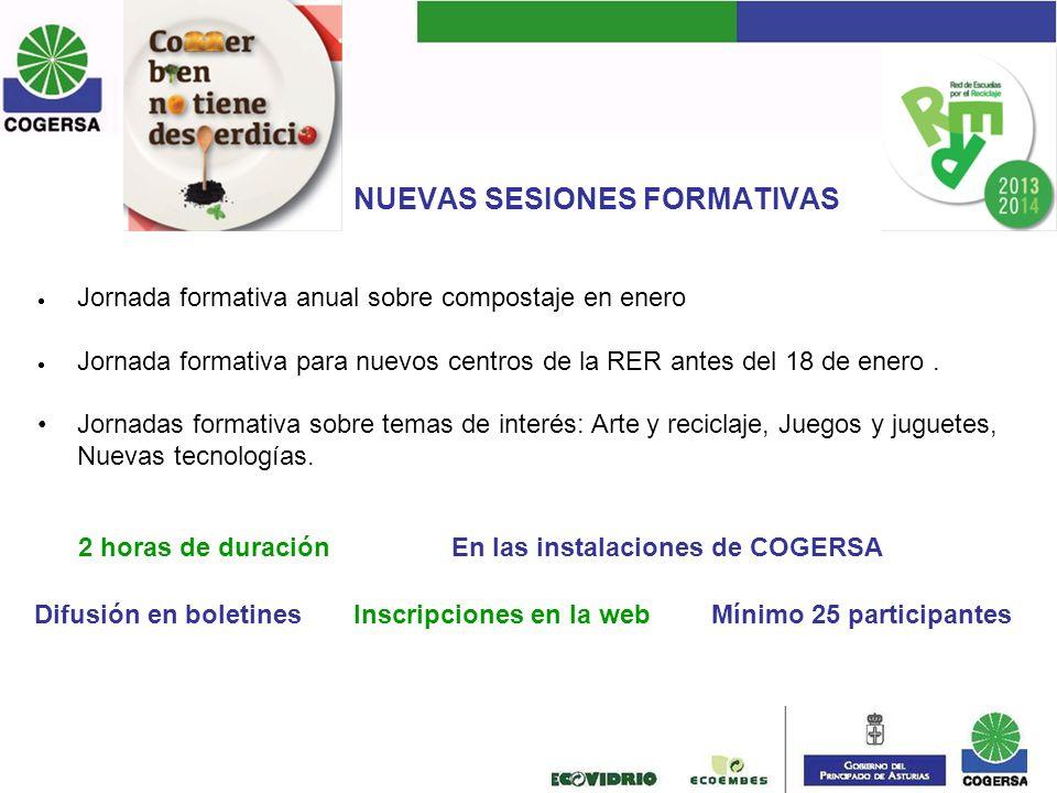 NUEVAS SESIONES FORMATIVAS Jornada formativa anual sobre compostaje en enero Jornada formativa para nuevos centros de la RER antes del 18 de enero. Jo