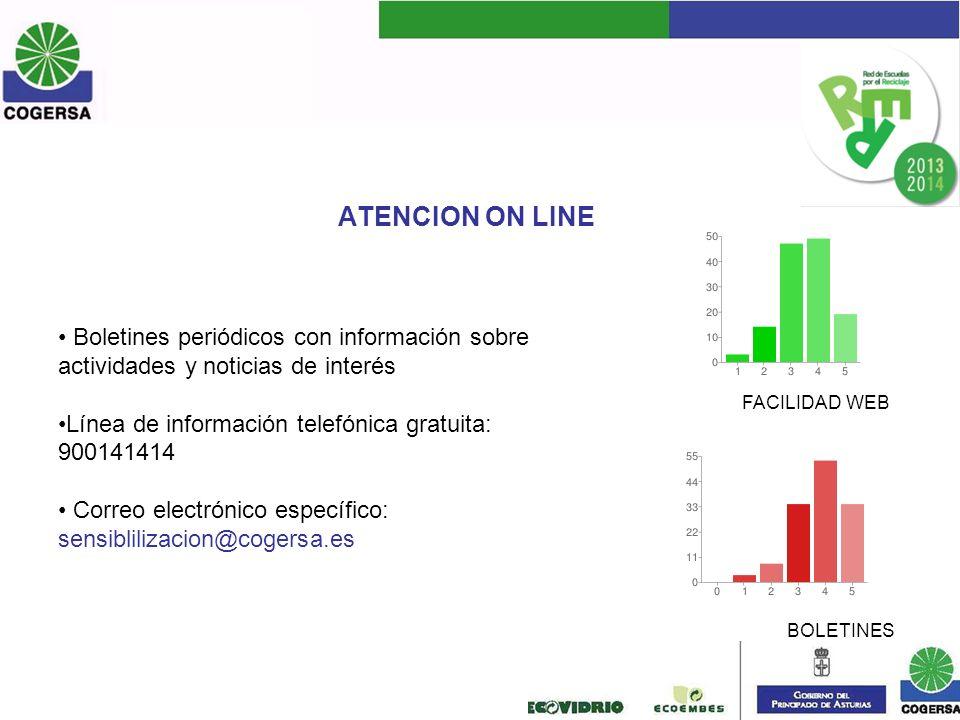 ATENCION ON LINE Boletines periódicos con información sobre actividades y noticias de interés Línea de información telefónica gratuita: 900141414 Corr