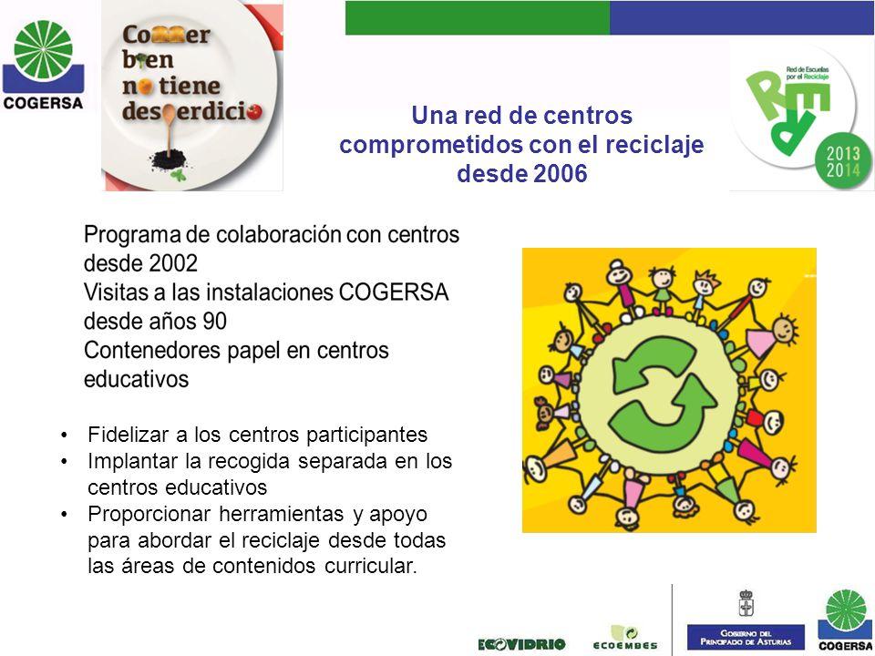 Una red de centros comprometidos con el reciclaje desde 2006 Fidelizar a los centros participantes Implantar la recogida separada en los centros educa