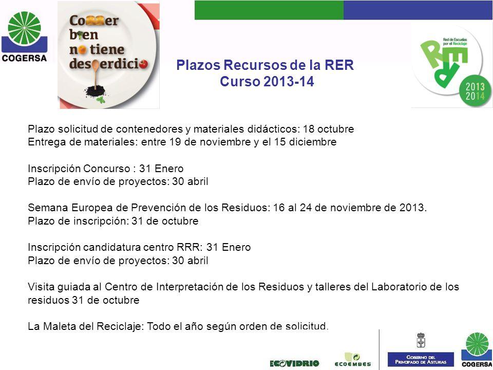 Plazos Recursos de la RER Curso 2013-14 Plazo solicitud de contenedores y materiales didácticos: 18 octubre Entrega de materiales: entre 19 de noviemb