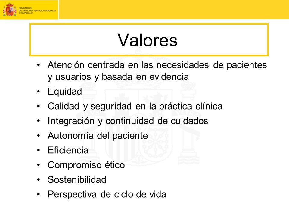 Valores Atención centrada en las necesidades de pacientes y usuarios y basada en evidencia Equidad Calidad y seguridad en la práctica clínica Integrac