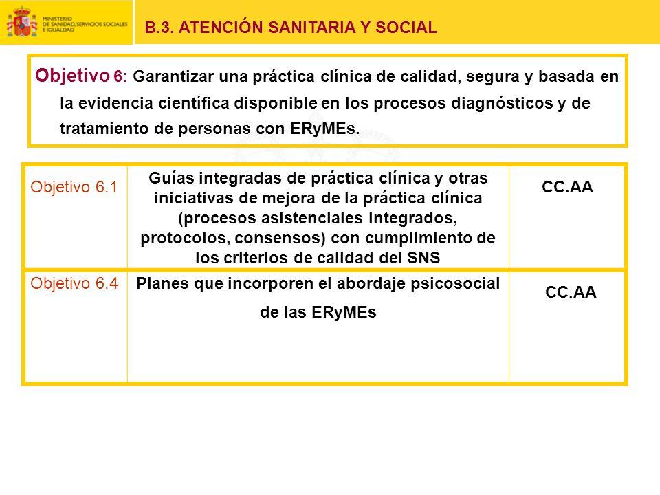 Objetivo 6.1 Guías integradas de práctica clínica y otras iniciativas de mejora de la práctica clínica (procesos asistenciales integrados, protocolos,