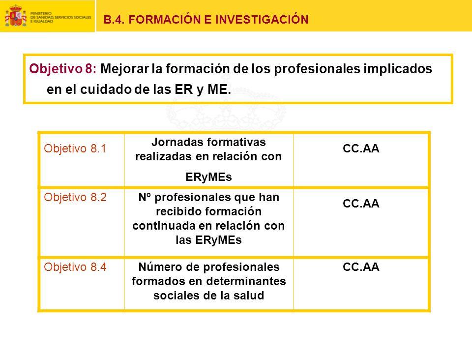 Objetivo 8.1 Jornadas formativas realizadas en relación con ERyMEs CC.AA Objetivo 8.2Nº profesionales que han recibido formación continuada en relació