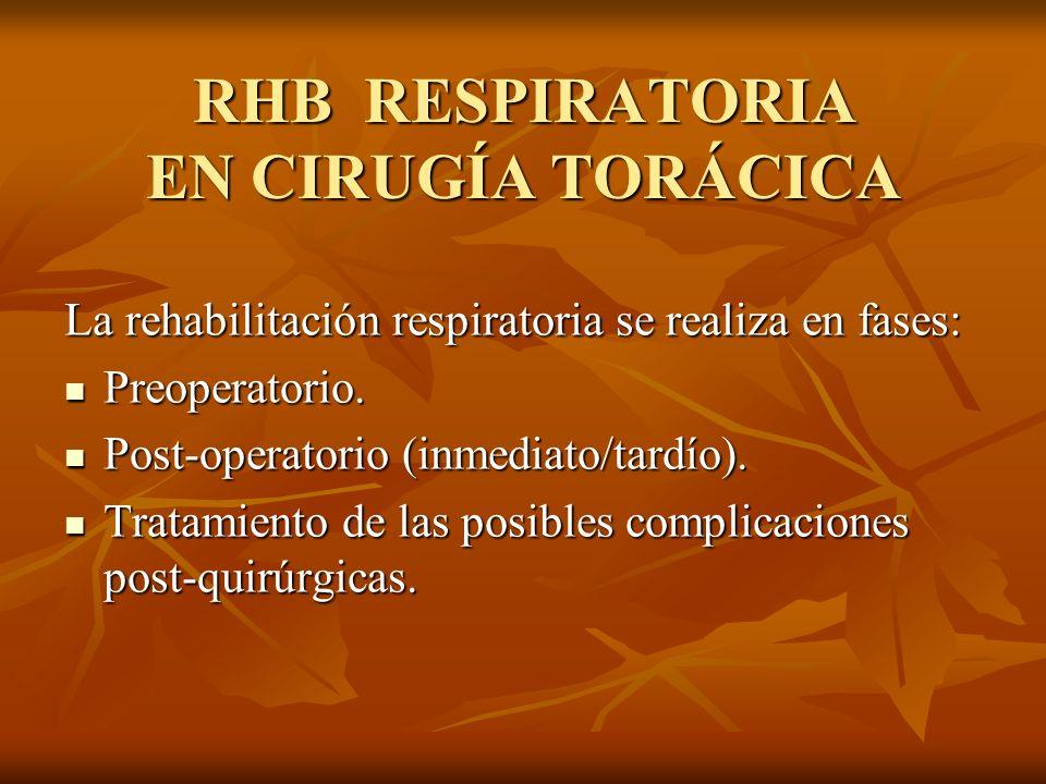 RHB RESPIRATORIA EN CIRUGÍA TORÁCICA La rehabilitación respiratoria se realiza en fases: Preoperatorio. Preoperatorio. Post-operatorio (inmediato/tard