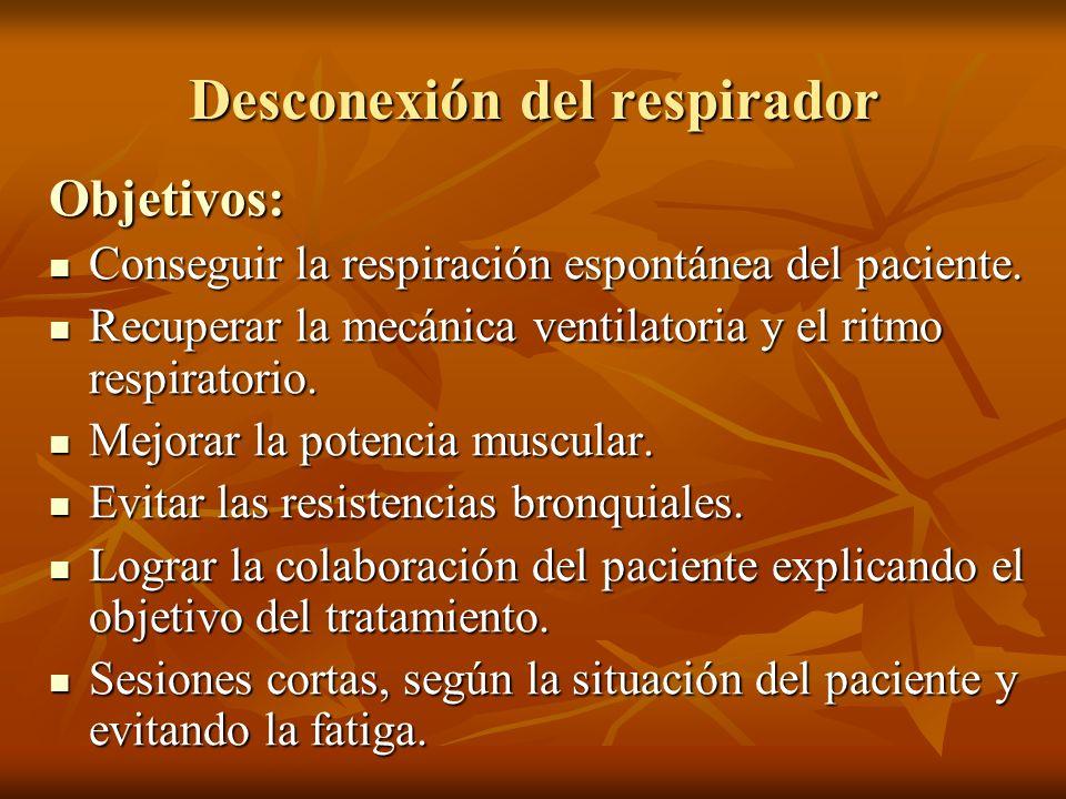 Desconexión del respirador Objetivos: Conseguir la respiración espontánea del paciente. Conseguir la respiración espontánea del paciente. Recuperar la