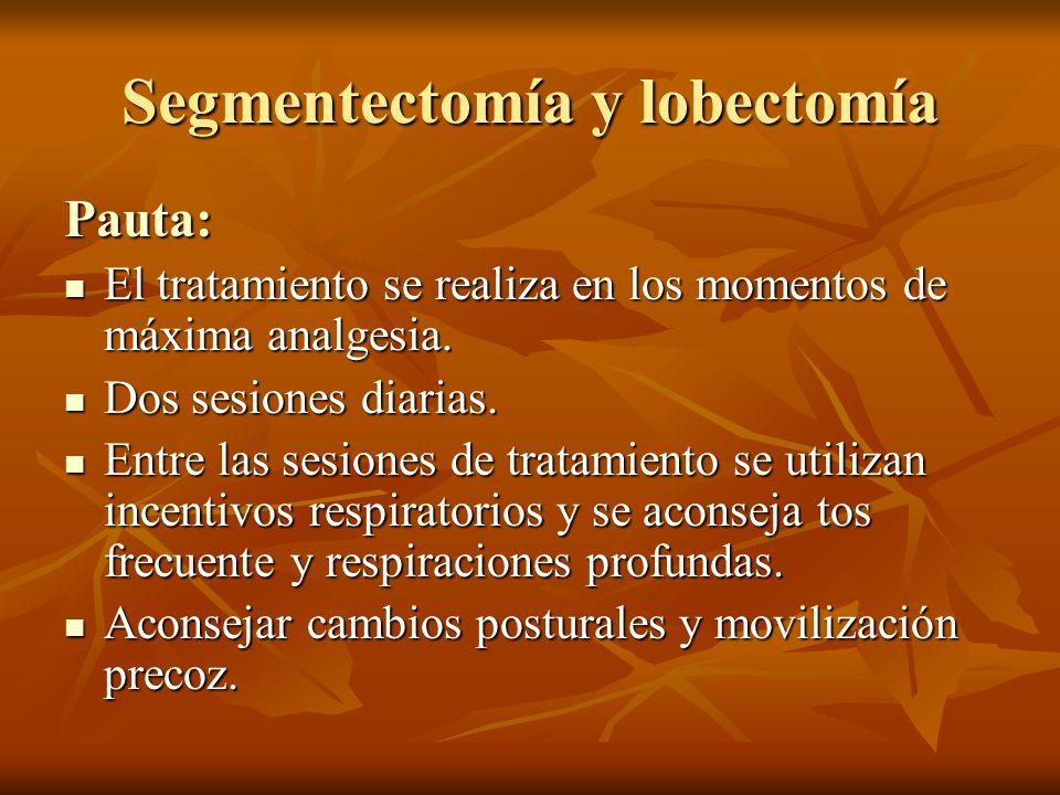 Pauta: El tratamiento se realiza en los momentos de máxima analgesia. El tratamiento se realiza en los momentos de máxima analgesia. Dos sesiones diar