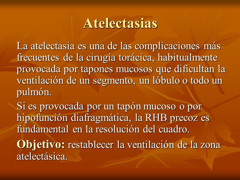 Atelectasias La atelectasia es una de las complicaciones más frecuentes de la cirugía torácica, habitualmente provocada por tapones mucosos que dificu