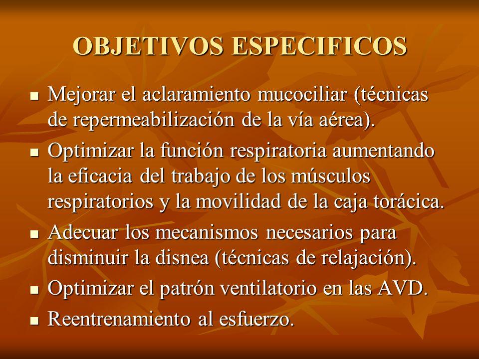 Atelectasias Pauta: Varias sesiones de tratamiento al día hasta que se compruebe mediante la auscultación y radiológicamente que se ha restablecido la ventilación y expansión pulmonares.