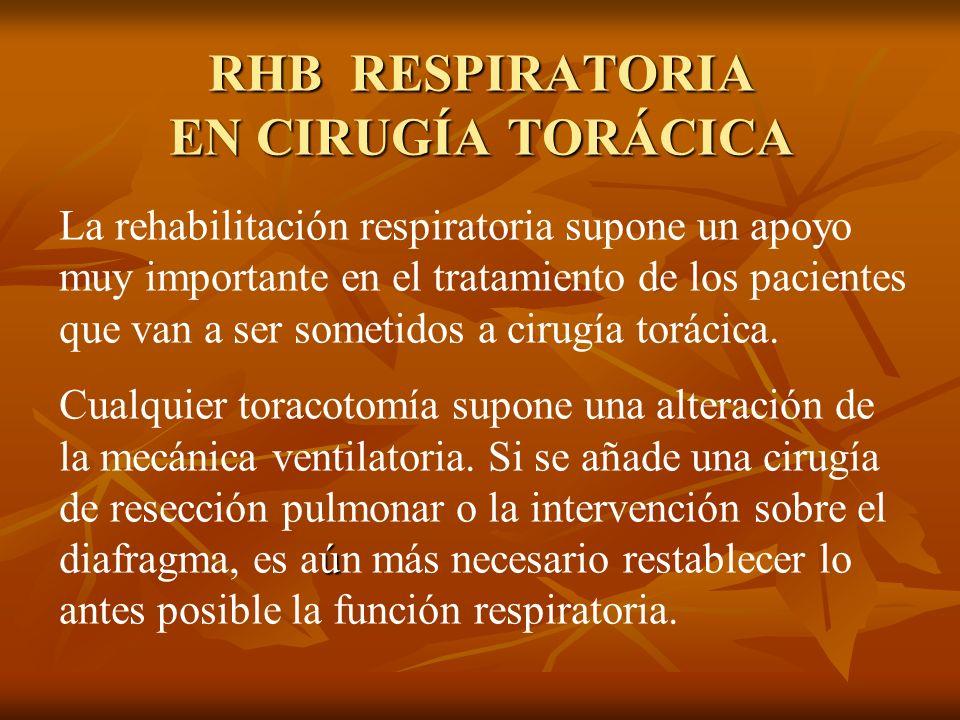 RHB RESPIRATORIA EN CIRUGÍA TORÁCICA Dirigida a las consecuencias de la cirugía: Respiratorias: obstrucción bronco-alveolar, modificación de los volúmenes pulmonares, instalación de compensaciones ventilatorias, hipotonía costo-diafragmática, neumotórax o hemoneumotórax, desplazamiento mediastínico.