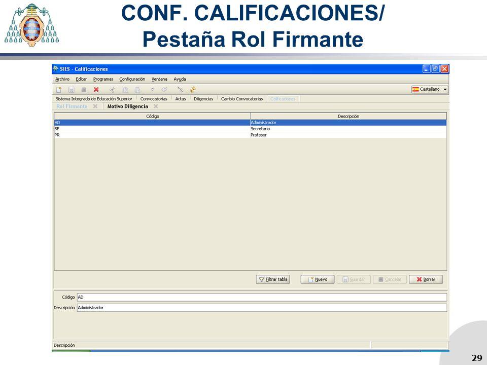 CONF. CALIFICACIONES/ Pestaña Rol Firmante 29