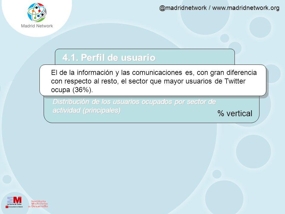 @madridnetwork / www.madridnetwork.org El de la información y las comunicaciones es, con gran diferencia con respecto al resto, el sector que mayor us