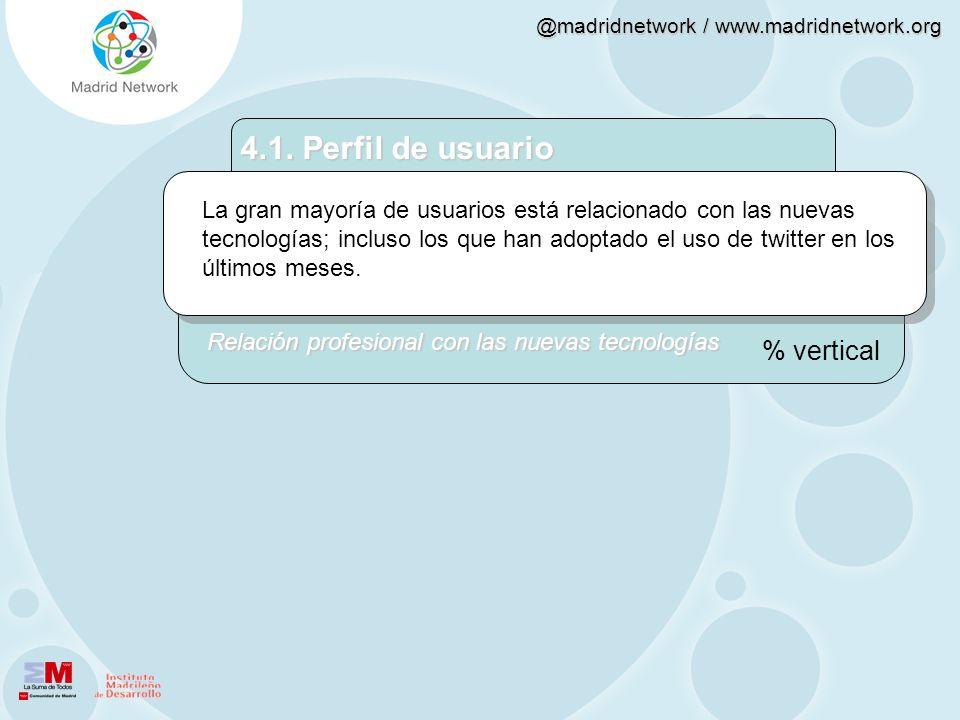 @madridnetwork / www.madridnetwork.org La gran mayoría de usuarios está relacionado con las nuevas tecnologías; incluso los que han adoptado el uso de