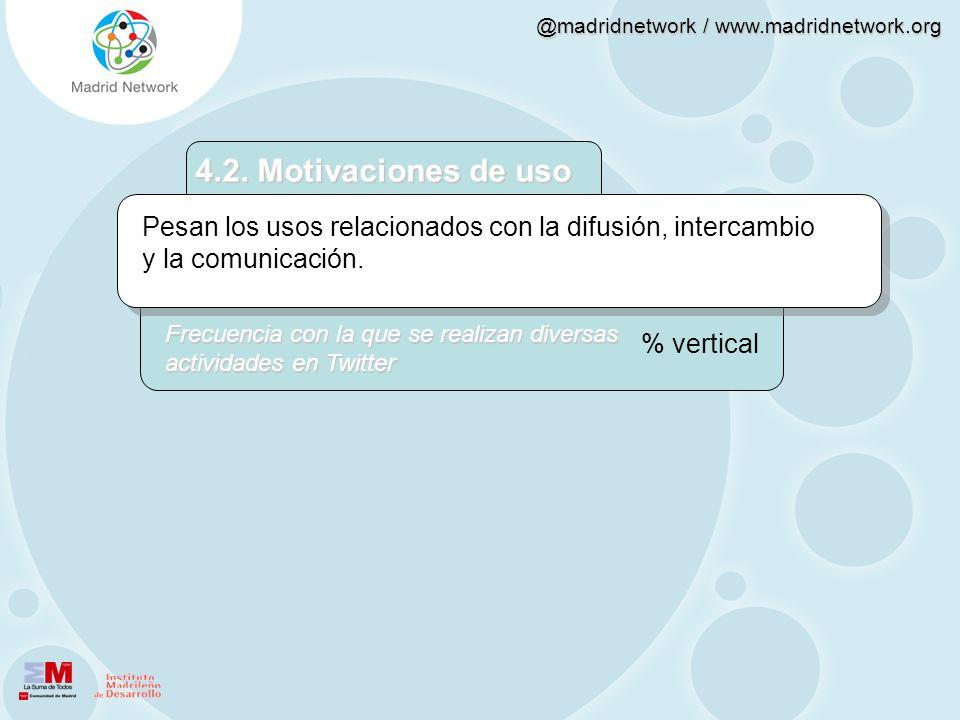 4.2. Motivaciones de uso Pesan los usos relacionados con la difusión, intercambio y la comunicación. % vertical Frecuencia con la que se realizan dive