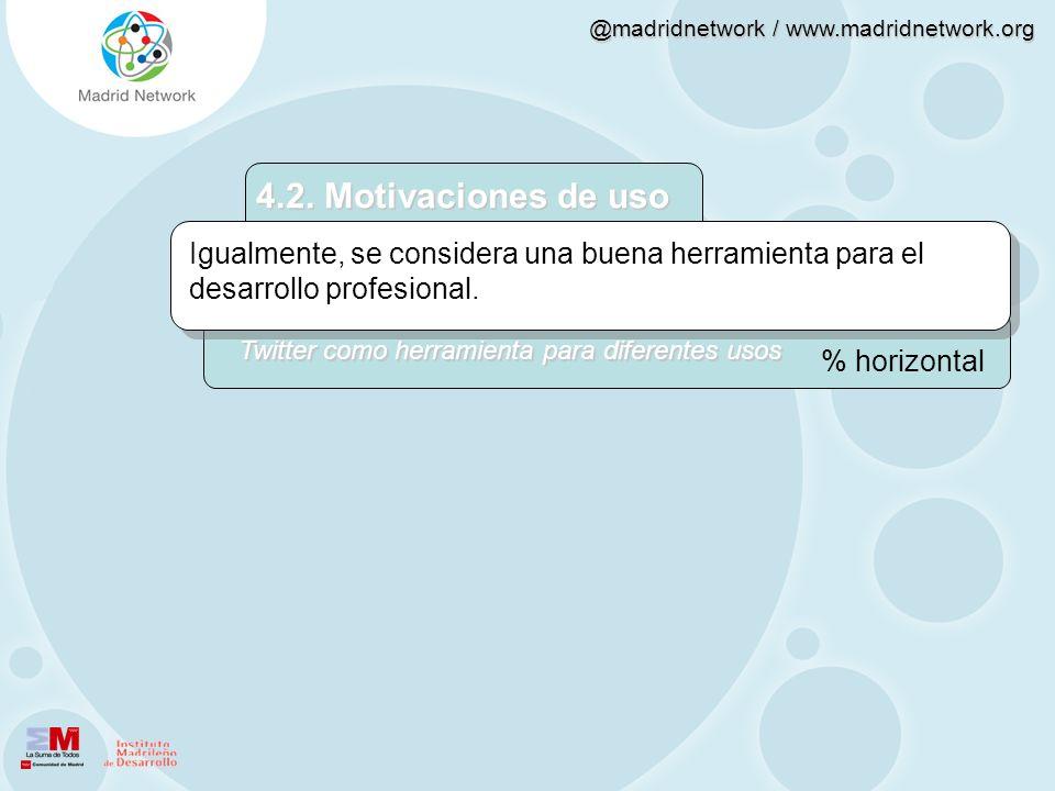 4.2. Motivaciones de uso Igualmente, se considera una buena herramienta para el desarrollo profesional. % horizontal Twitter como herramienta para dif