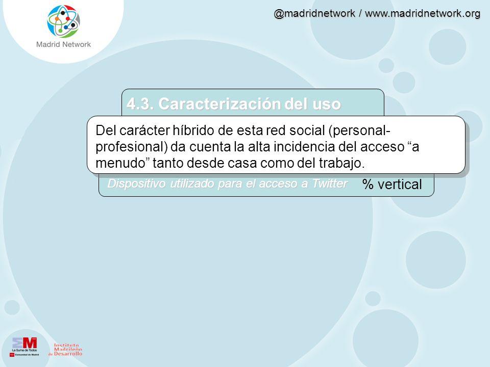 4.3. Caracterización del uso Del carácter híbrido de esta red social (personal- profesional) da cuenta la alta incidencia del acceso a menudo tanto de