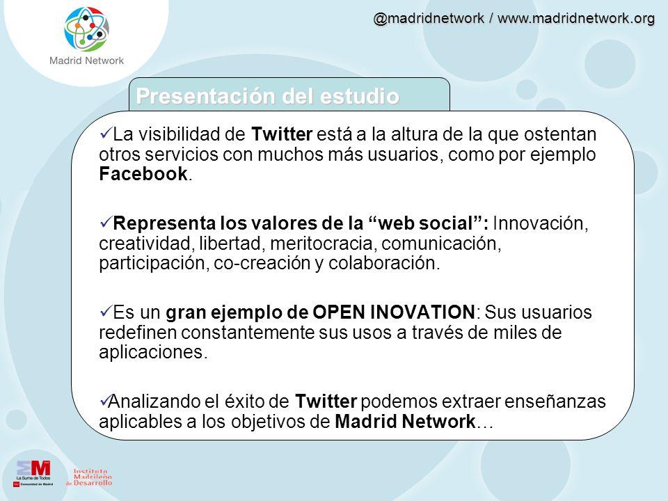 @madridnetwork / www.madridnetwork.org La visibilidad de Twitter está a la altura de la que ostentan otros servicios con muchos más usuarios, como por